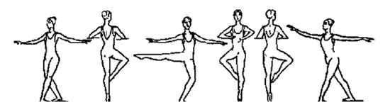 Как называется «Съедобное движение» классического танца