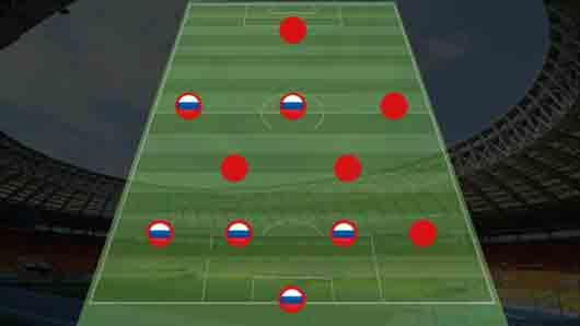 Схема «6 + 5» в российском футболе