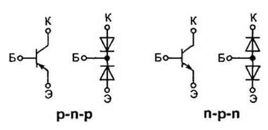 Что собой представляет транзистор