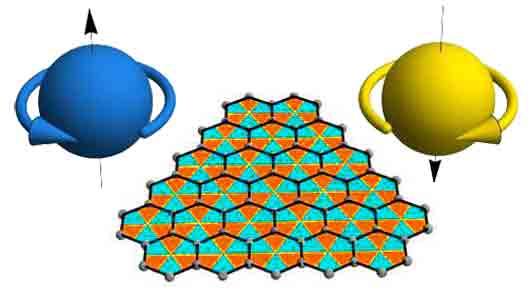 Момент импульса квантовых частиц