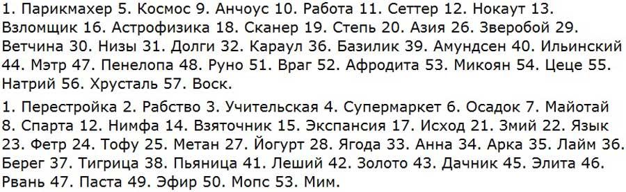 Кесем Султан / Kosem Sultan 1, 2 сезон Все серии (2015